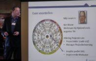 Kennisdag | Waterkeringen 2016 | WSA1 – Bezwijkproef Leendert de Boerspolder