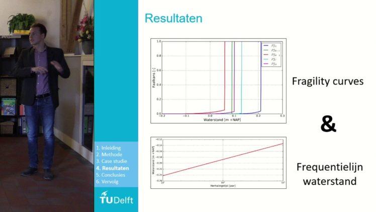 Inspiratiedag Erfgoed | P04 – Compartimenteren – Stephan Rikkert (TU Delft)